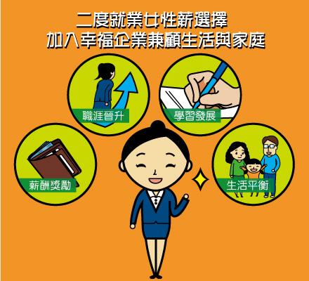 二度就業女性薪選擇 加入幸福企業兼顧生活與家庭